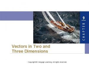 Vectors in Two and Three Dimensions Copyright Cengage