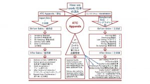 ATC Apparels Japan Side Before Sales 1 2