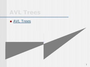 AVL Trees n AVL Trees 1 Outline and