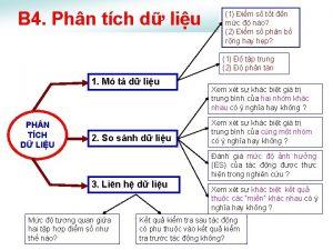B 4 Phn tch d liu 1 im