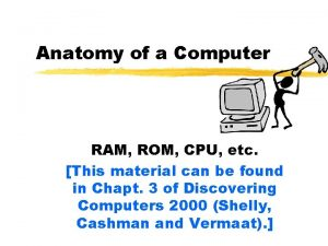 Anatomy of a Computer RAM ROM CPU etc
