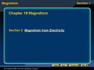 Magnetism Chapter 19 Magnetism Section 2 Magnetism from