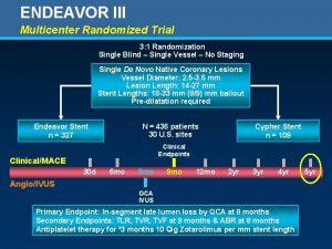 ENDEAVOR III Multicenter Randomized Trial 3 1 Randomization