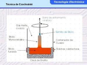 Tcnica de Czochralski Tcnica de la zona flotante