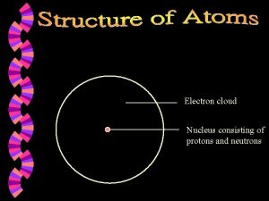 Electron cloud Nucleus consisting of protons and neutrons