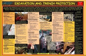 EXCAVATION AND TRENCH PROTECTION DANGER Deep Excavation IS
