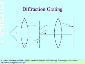 Diffraction Grating Somnath Bharadwaj and Pratik Khastgir Department
