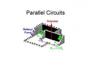 Parallel Circuits Types of Circuits Parallel A parallel