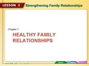 Chapter 7 HEALTHY FAMILY RELATIONSHIPS Family members support