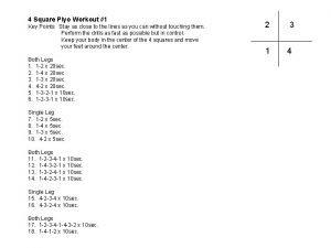 4 Square Plyo Workout 1 Key Points Stay
