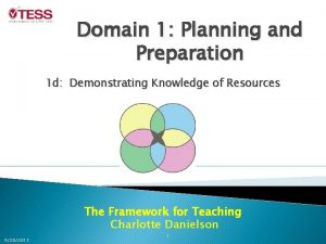 Domain 1 Planning and Preparation 1 d Demonstrating