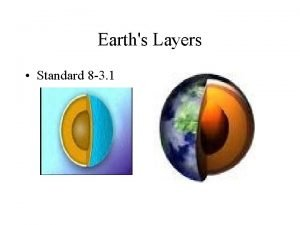Earths Layers Standard 8 3 1 Earths Layers