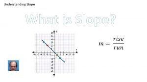Understanding Slope What is Slope Understanding Slope What