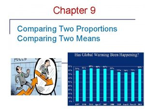 Chapter 9 Comparing Two Proportions Comparing Two Means