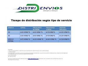 Tiempo de distribucin segn tipo de servicio SERVICIO