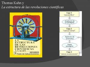 Thomas Kuhn y La estructura de las revoluciones
