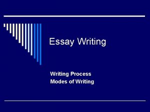Essay Writing Process Modes of Writing Writing Process