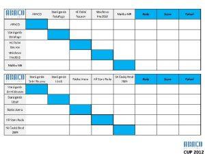 CUP 2012 Zahjen turnaje uzaven soupisek seznmen se