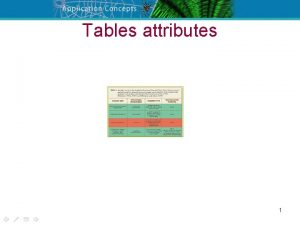 Tables attributes 1 Table attributes border Activates border