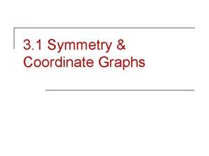 3 1 Symmetry Coordinate Graphs I Symmetry n