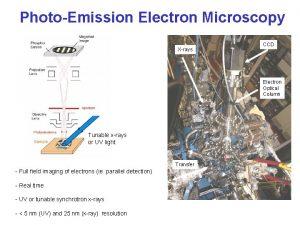 PhotoEmission Electron Microscopy Xrays CCD Electron Optical Column
