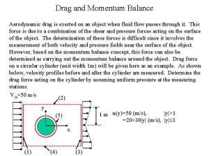 Drag and Momentum Balance Aerodynamic drag is exerted
