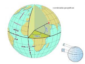 coordenadas geogrficas proyeccin cylindrica conica plana ortografica las