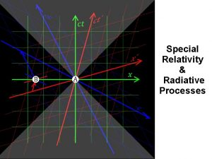 Special Relativity Radiative Processes Special Relativity is a