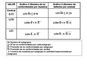 VALOR Central LC Grafico C Numero de no