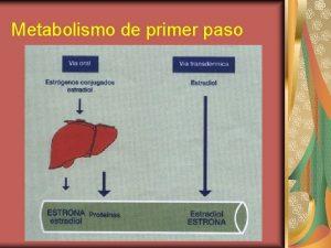 Metabolismo de primer paso Interacciones farmacocinticas Por metabolismo