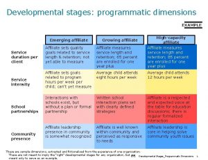 Developmental stages programmatic dimensions EXAMPLE Affiliate sets quality