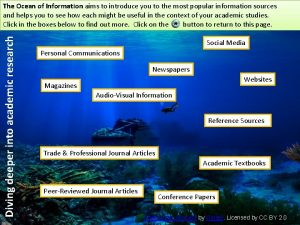 Diving deeper into academic research The Ocean of