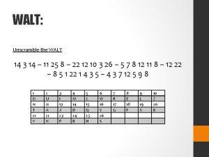 WALT Unscramble the WALT 14 3 14 11