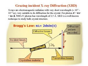 Grazing incident Xray Diffraction XRD Xrays are electromagnetic