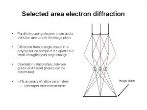 Selected area electron diffraction Parallel incoming electron beam