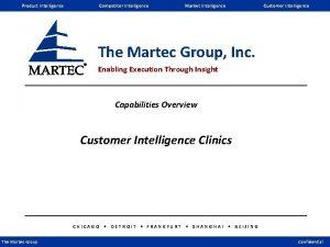 Product Intelligence Competitor Intelligence Market Intelligence Customer Intelligence