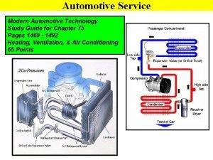 Automotive Service Modern Automotive Technology Study Guide for