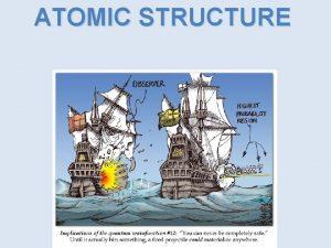 ATOMIC STRUCTURE J J Thomsons plum pudding model