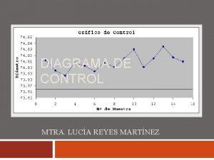 DIAGRAMA DE CONTROL MTRA LUCA REYES MARTNEZ DIAGRAMA
