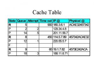 Cache Table ARP Modules Output Module Sleep until