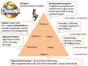 Orangina Brand Resonance Pyramid Strong brand resonance Orangina