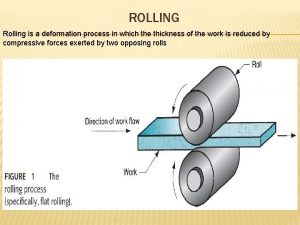 ROLLING Rolling is a deformation process in which