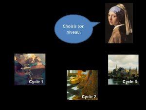 Choisis ton niveau Cycle 1 Cycle 3 Cycle