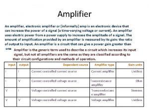 Amplifier An amplifier electronic amplifier or informally amp