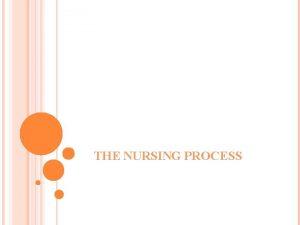 THE NURSING PROCESS THE NURSING PROCESS Nursing is