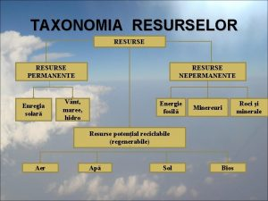 TAXONOMIA RESURSELOR RESURSE PERMANENTE Enregia solar RESURSE NEPERMANENTE