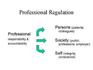 Professional Regulation Persons patients Professional responsibility accountability colleagues