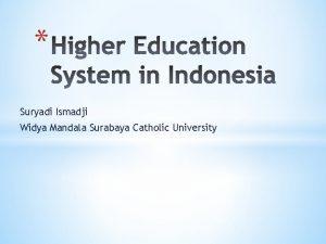 Suryadi Ismadji Widya Mandala Surabaya Catholic University Academic