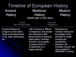 Timeline of European History Ancient History Medieval History