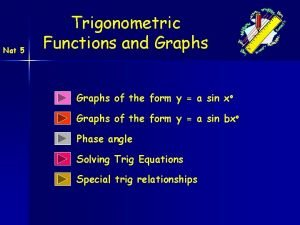 Nat 5 Trigonometric Functions and Graphs of the